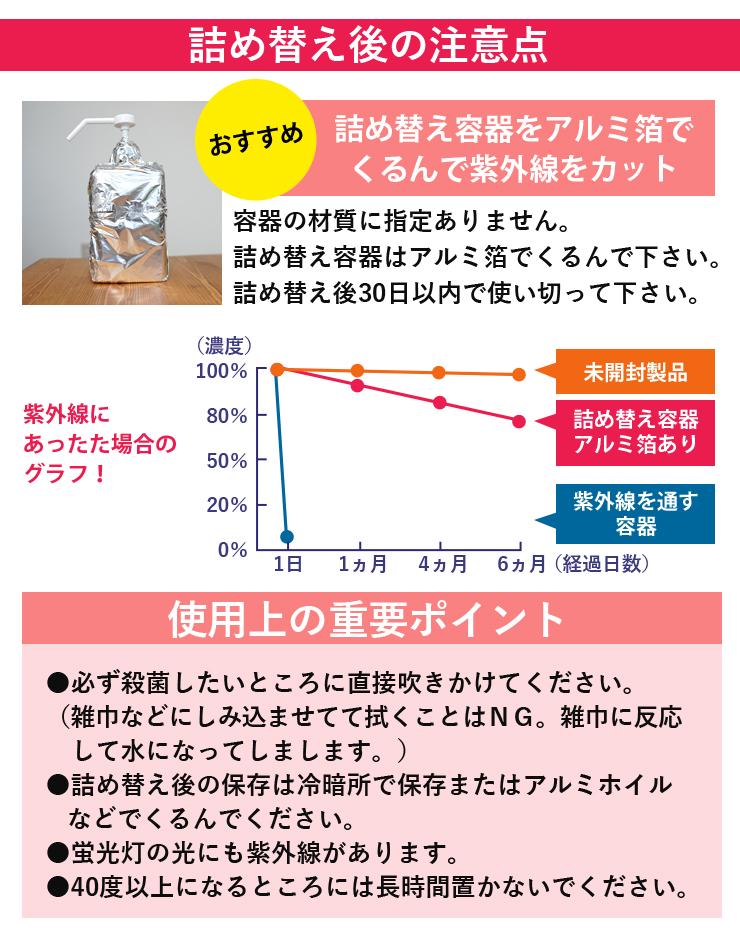 次亜塩素酸水詰替後の注意