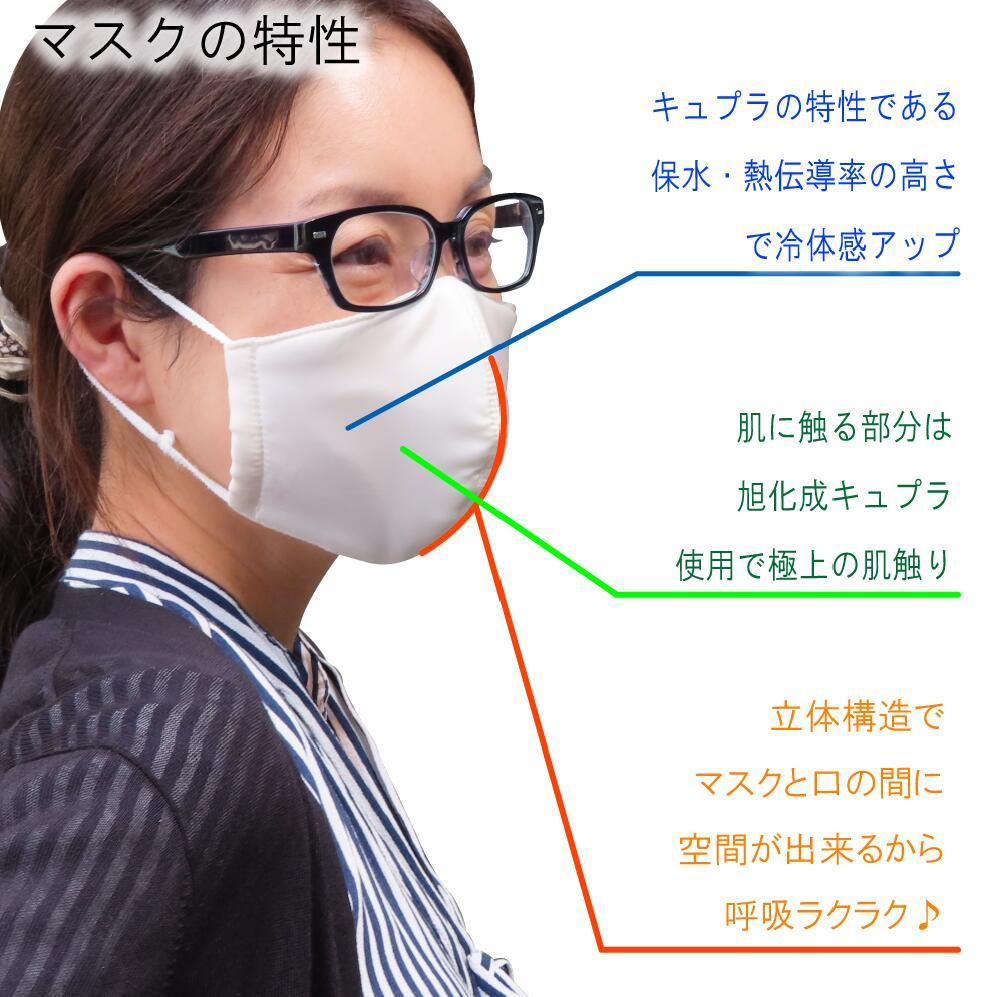 C.M キュプラ日本製ひんやりマスク 特性