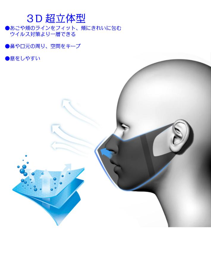 太陽商事 3D大人用立体マスク 超立体型