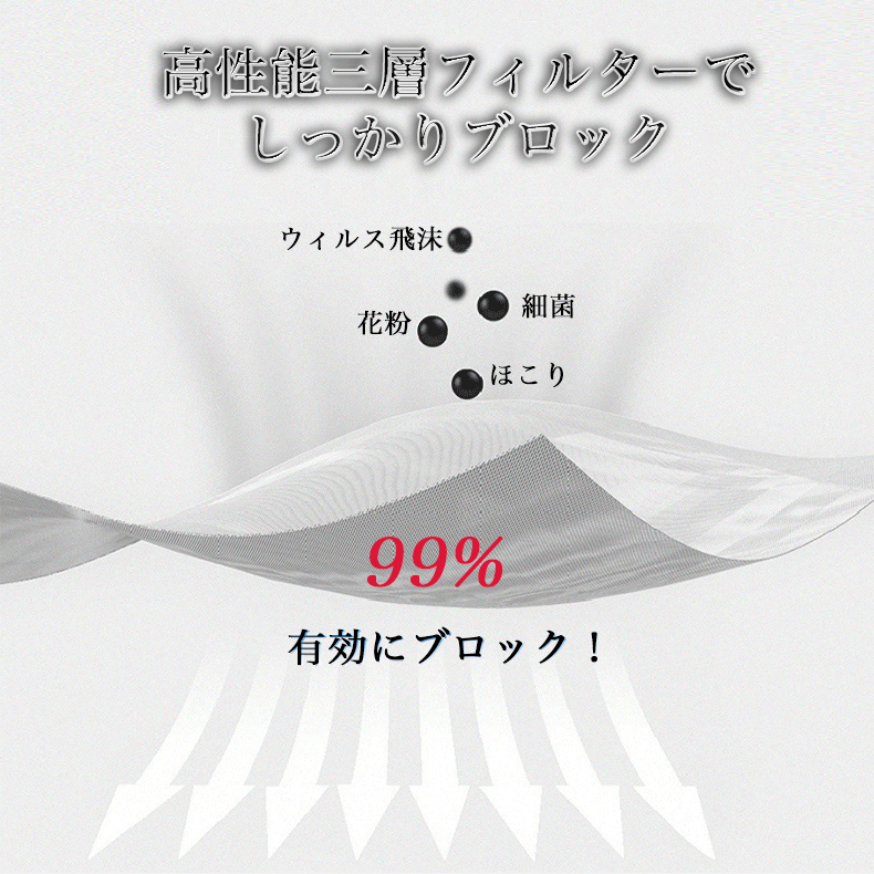 ライトファッション 日本製不織布使い捨てマスク 高性能三層フィルター